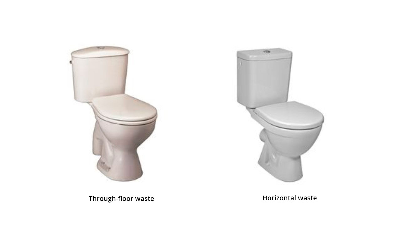 Close-coupled toilet waste types